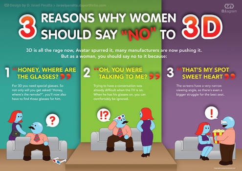 Say no to 3D Infographic