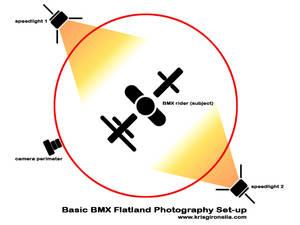 Basic BMX Lighting Set-up