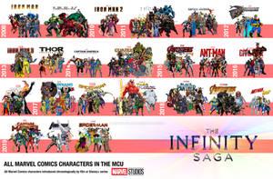 All Infinity Saga Comic Book Characters
