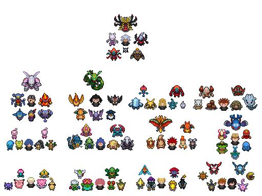 Build Balance Team Pokemon