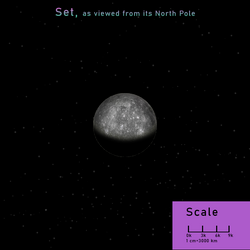 Delta Pavonis System: Set Planetary Subsystem