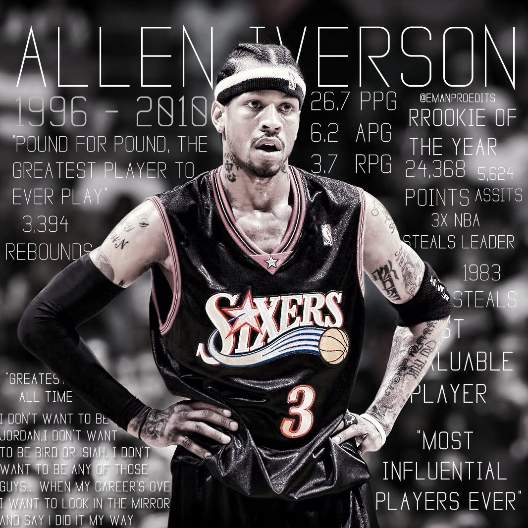 Allen Iverson (Typography) Wallpaper by emanproedits on ...