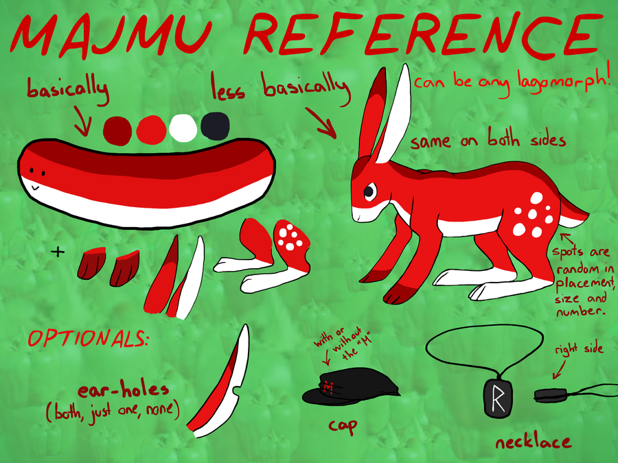 majmu : Reference sheet (2014) by majmu
