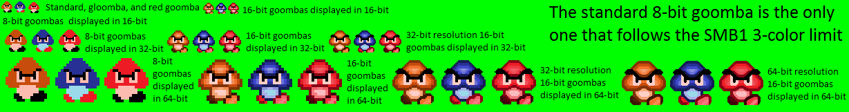 Re-styled Goombas (8 and 16-bit) by Easy4Me