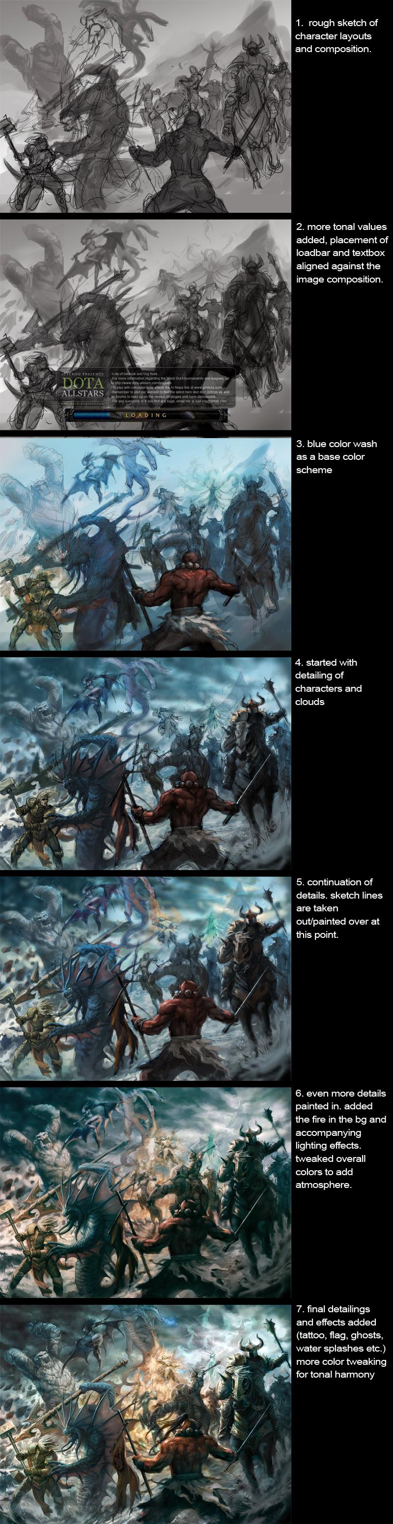 Картинки героев доты