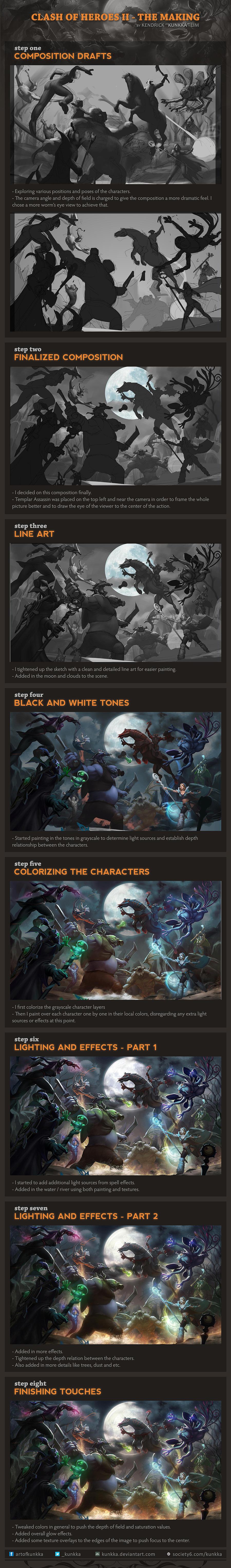 Clash of Heroes II step-by-step