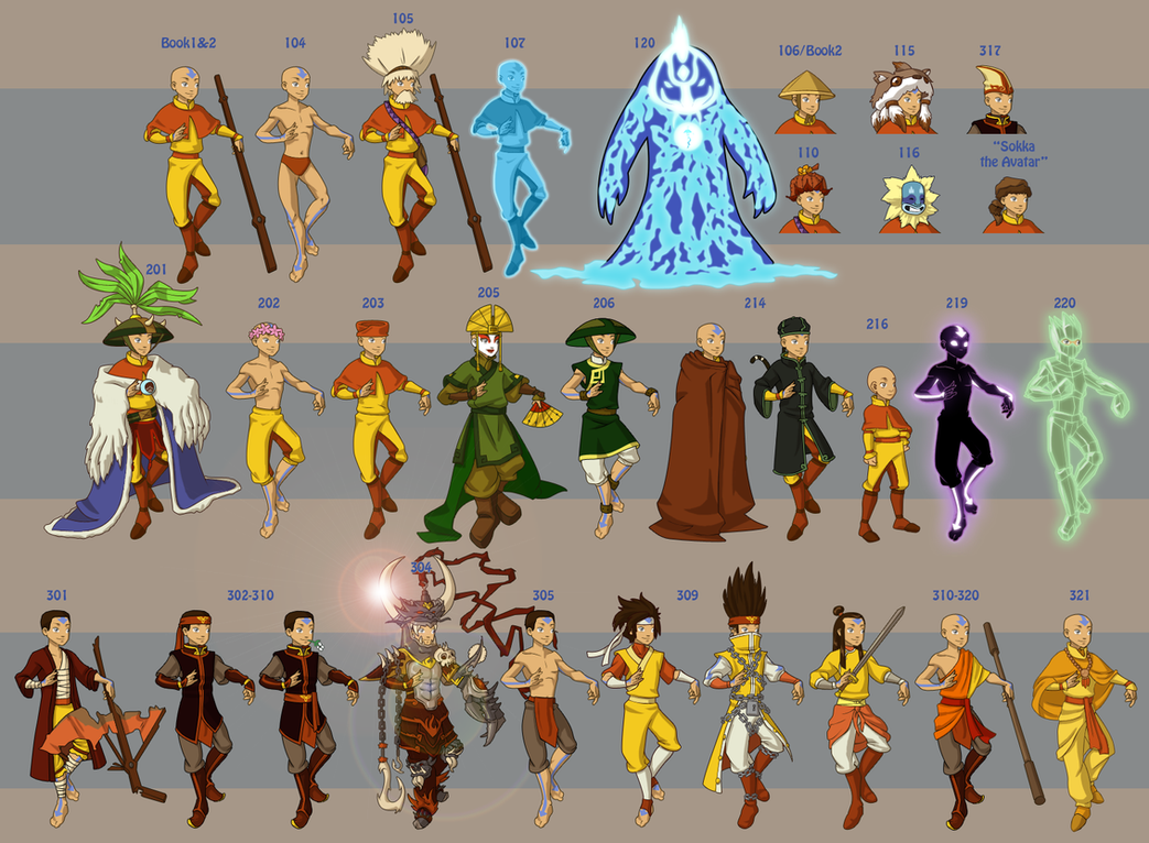 Aang's Wardrobe by DressUp-Avatar on DeviantArt: dressup-avatar.deviantart.com/art/Aang-s-Wardrobe-133050891