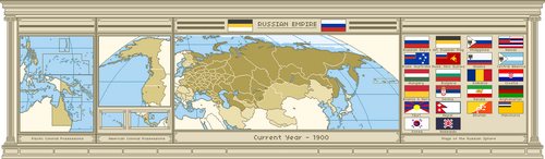 Russian Empire and the Pacific Colonial States