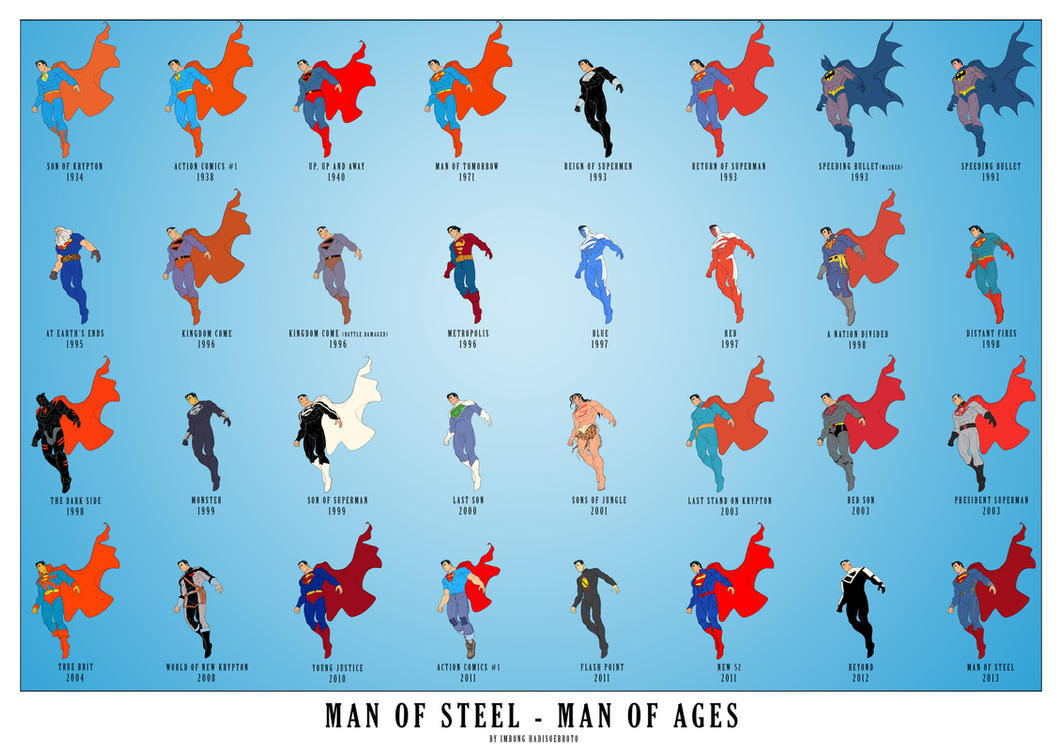 Man Of Steel - Man Of Ages by BongzBerry