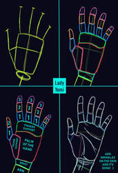 Tutorial: My method for drawing hands! by LadyYomi