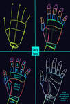 Tutorial: My method for drawing hands!