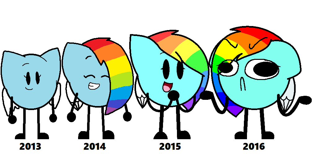 2013-2016 by SkyMeowCute