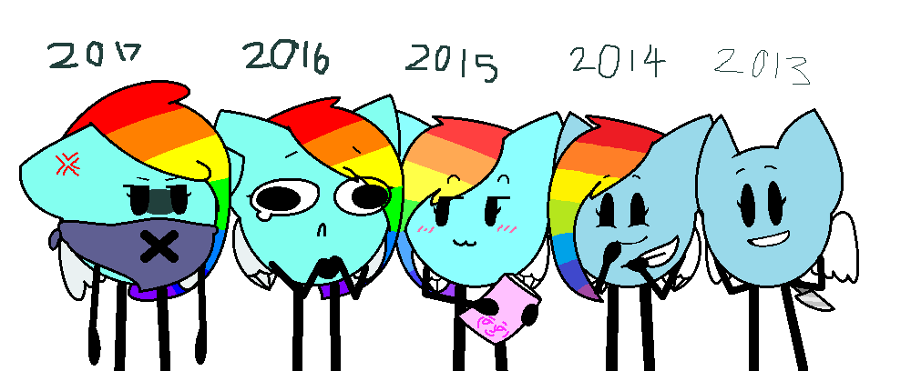 2013-2017 by SkyMeowCute