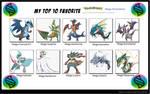 Top 10 Favorite Pokemon Mega Evolutions