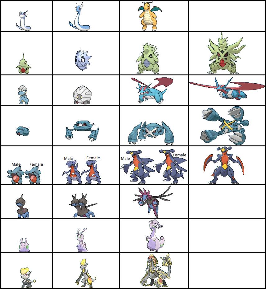 how to get shiny legendary pokemon