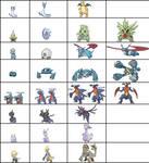 Pseudo-Legendary Pokemon