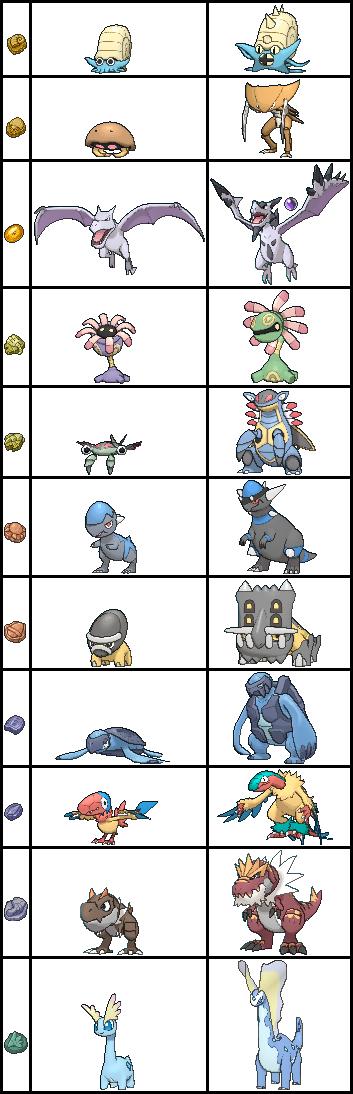 Skull Fossil Pokemon - Bing images