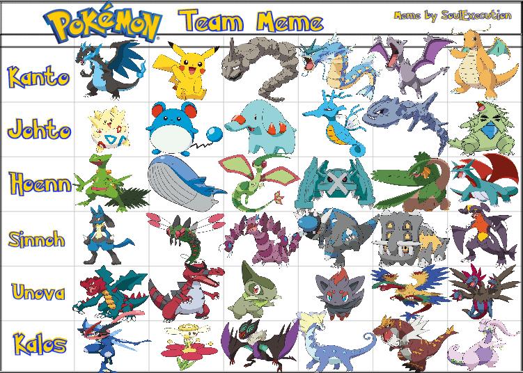 My Pokemon Team Meme