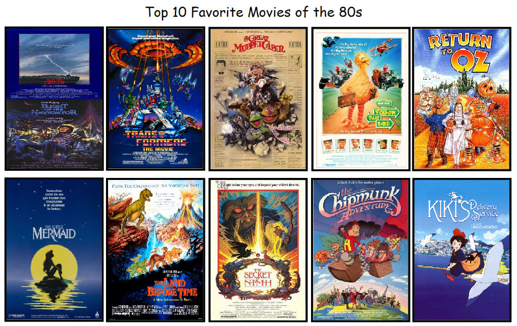 My Top 10 Favorite Movies of the 80s