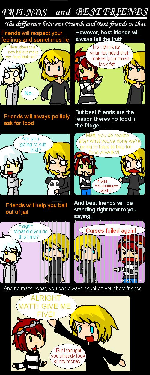 Death note: Best friends by AquaKacheek