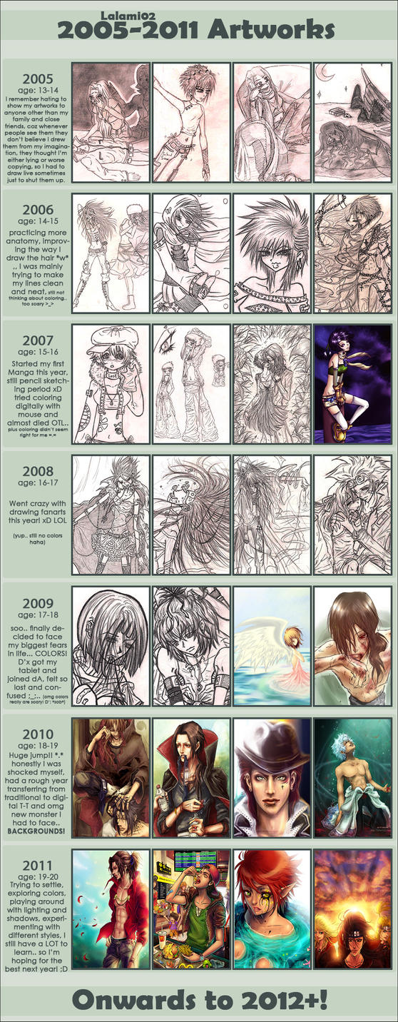 2005-2011 IMPROVEMENT by lalami02
