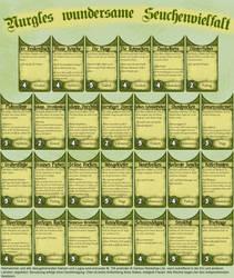 Nurgles wundersame Seuchenvielfalt by Shogoth64