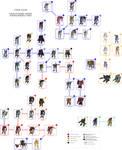 Code Geass - Knightmare Frames Tree 2.0