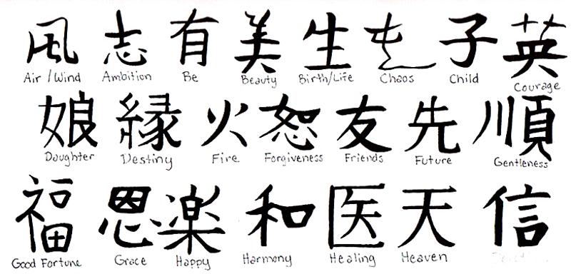 Kanji By Fanchielover15 On Deviantart