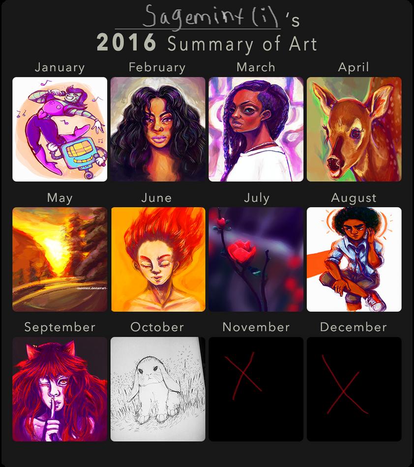 2016 Summary of Art by SageMint