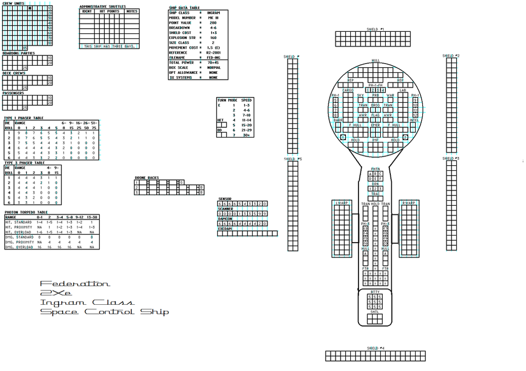 Ingram SSD by Navalwarfare