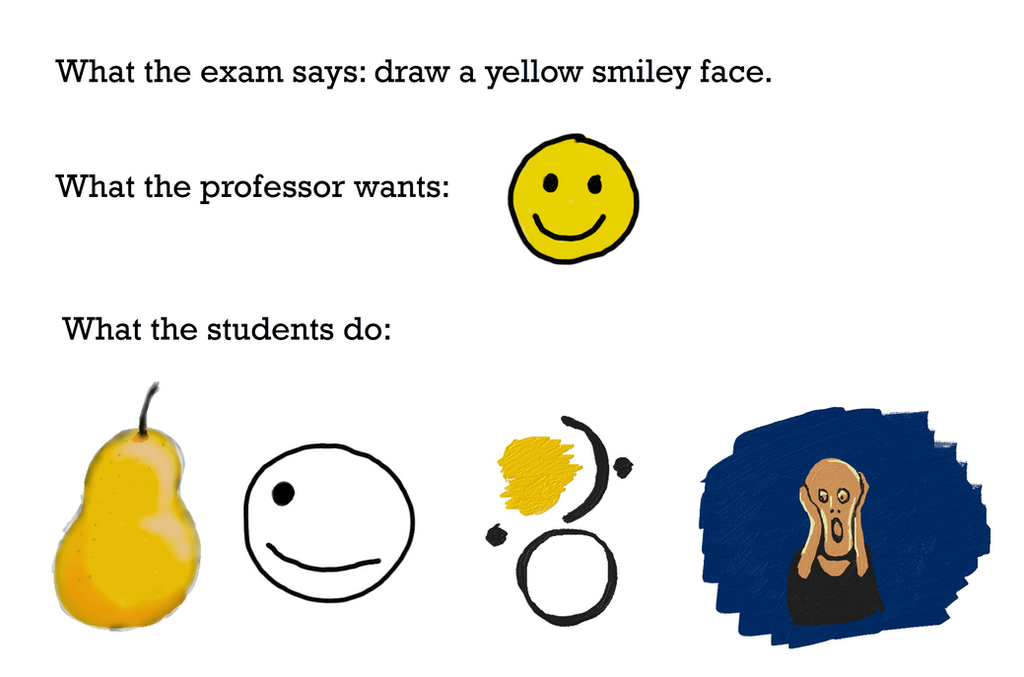 Exam Perception III by DonyaQuick