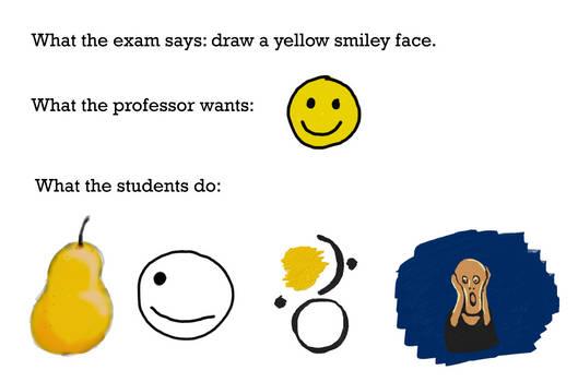 Exam Perception III