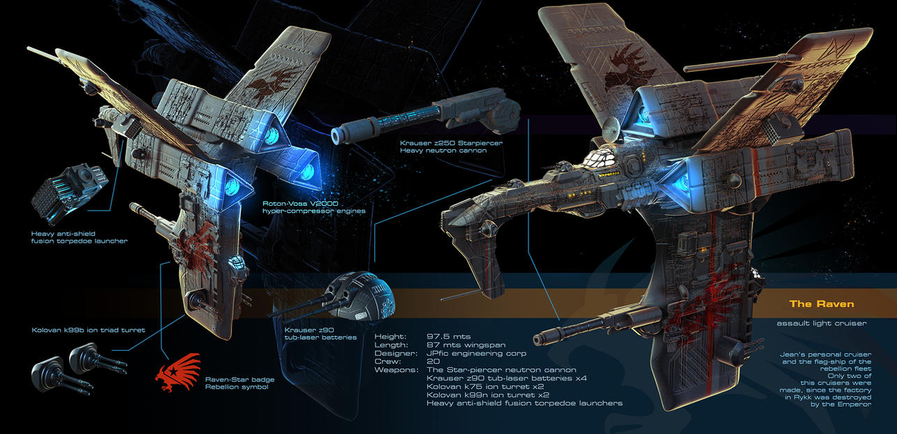 Spaceships concept art load 3! by Ivanuss