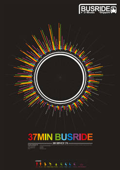 37 Min Busride