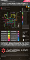 Subway infographic design