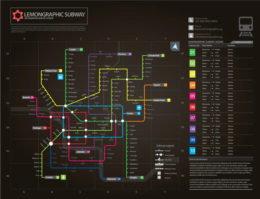 Subway infographic design Full by Lemongraphic