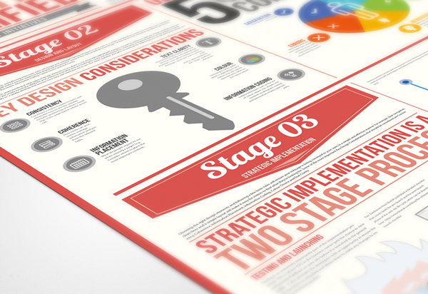 Website simplified infographic design by Lemongraphic