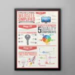Website simplified infographic design
