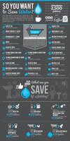 Saving Water infographic design by Lemongraphic