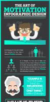 The Art of Motivation infographic design