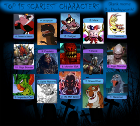 Top 15 Scariest Characters