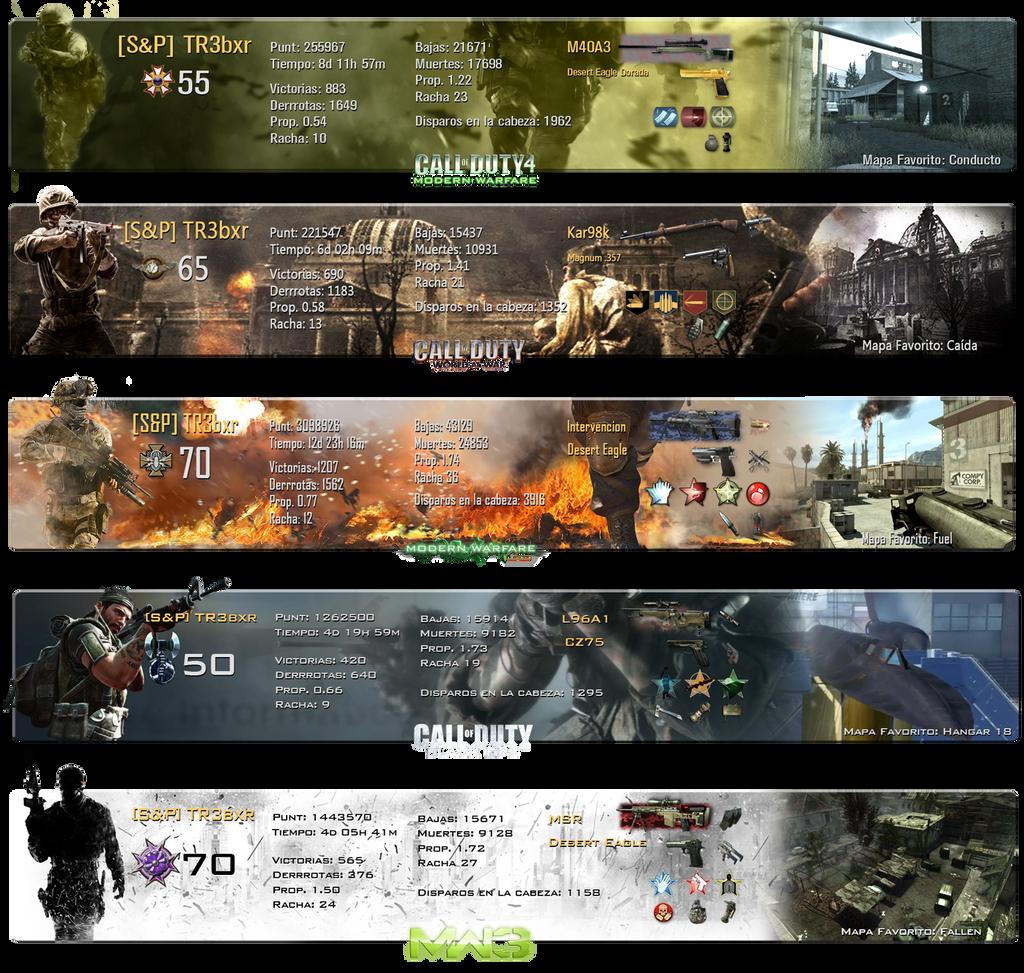 Call Of Duty Saga Estadisticas