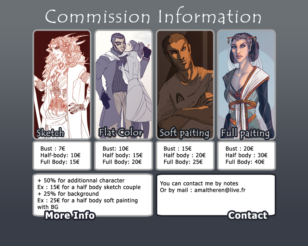 Commissions Informations by Amaltheren