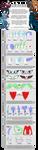 Reaper Trait Sheet by floofyowl