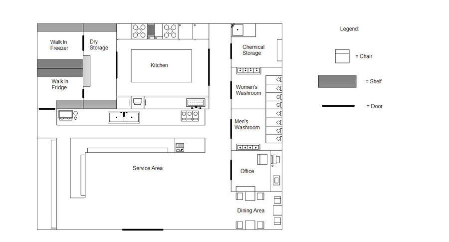 floor plan for bakery