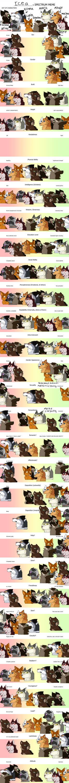 Spectrum Meme: WoLF Edition