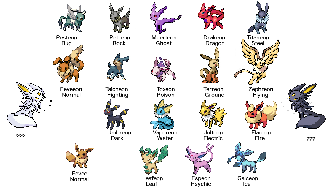 Types Of Eevee Evolutions Real Pictures to Pin on ...
