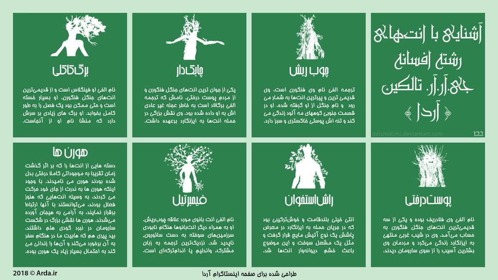 Ents and Tree Life of J.R.R. Tolkien's Legendarium by MHShokuhi
