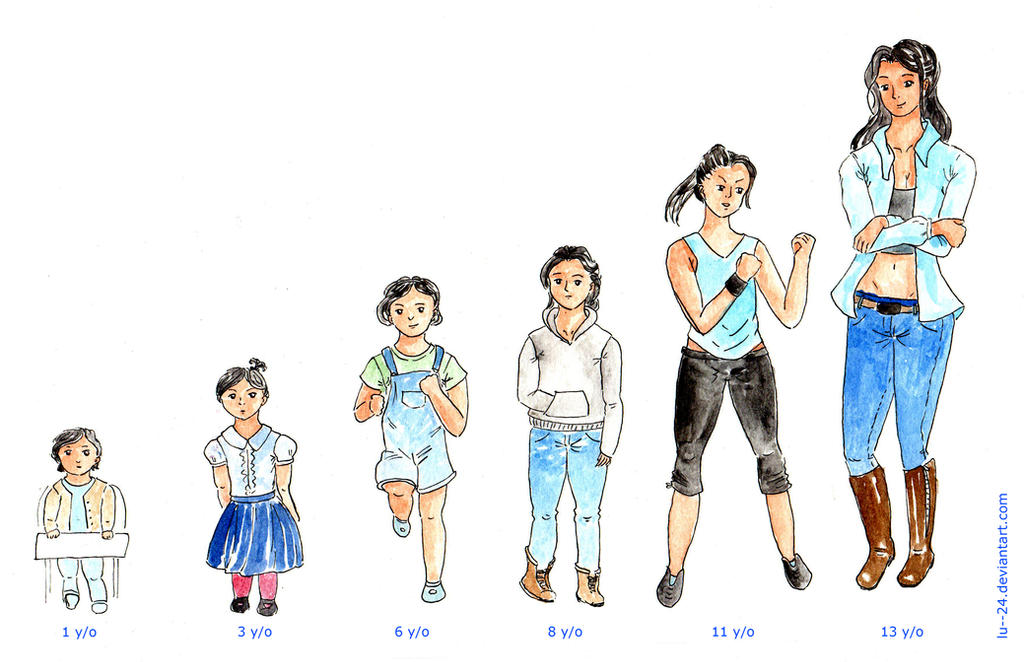Jasmine / character timeline by lu--24