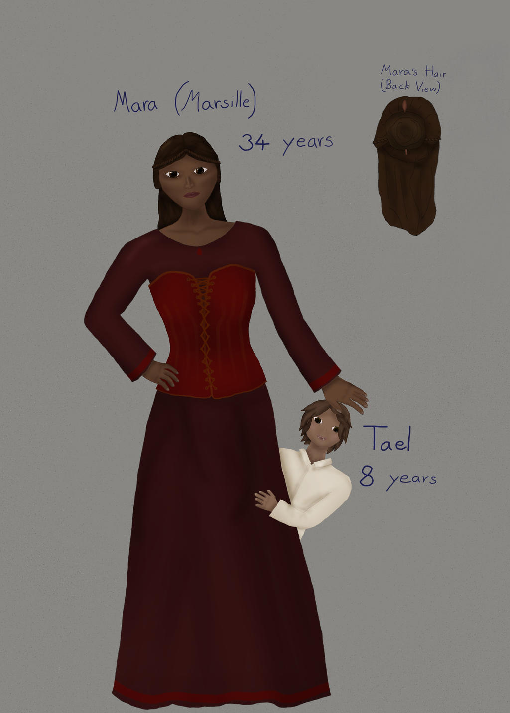 Serpents Of Old OC's: Mara and Tael
